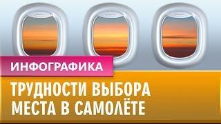 Трудности выбора места в самолете