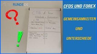 Unterschiede zwischen CFD und Forex - Einfach erklärt
