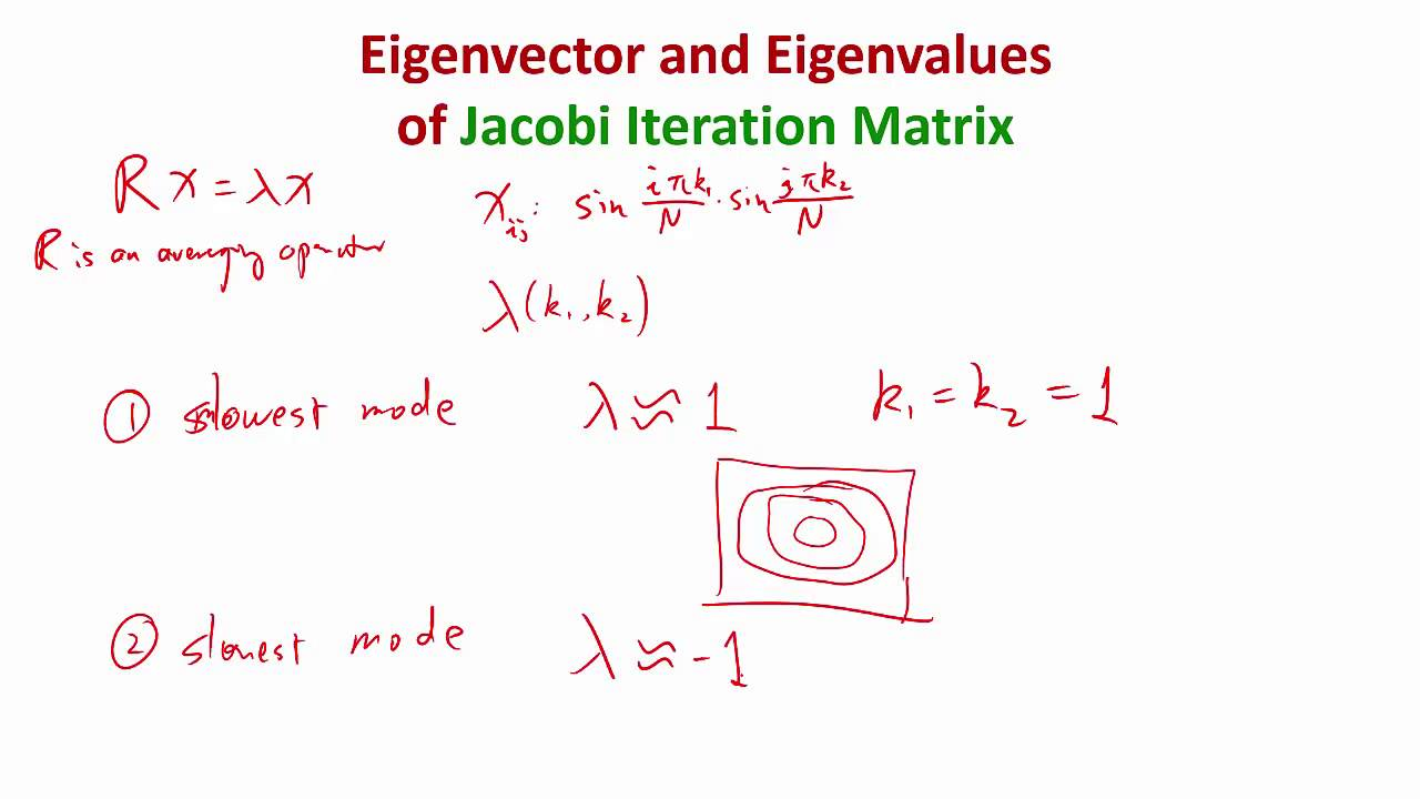 MIT Numerical Methods for PDE Lecture 5: Error Equation and eigen-analysis  of Jacobi iteration