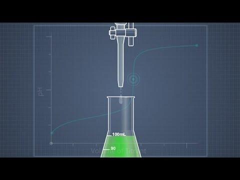 Titration Fundamentals