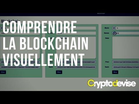 Comprendre la Blockchain visuellement (et simplement)