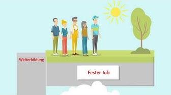 Erklärfilm zum Sozialen Arbeitsmarkt