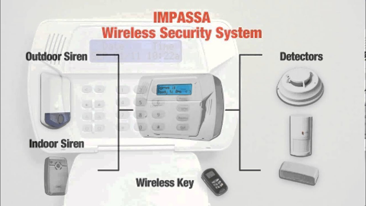 Impassa - System Description