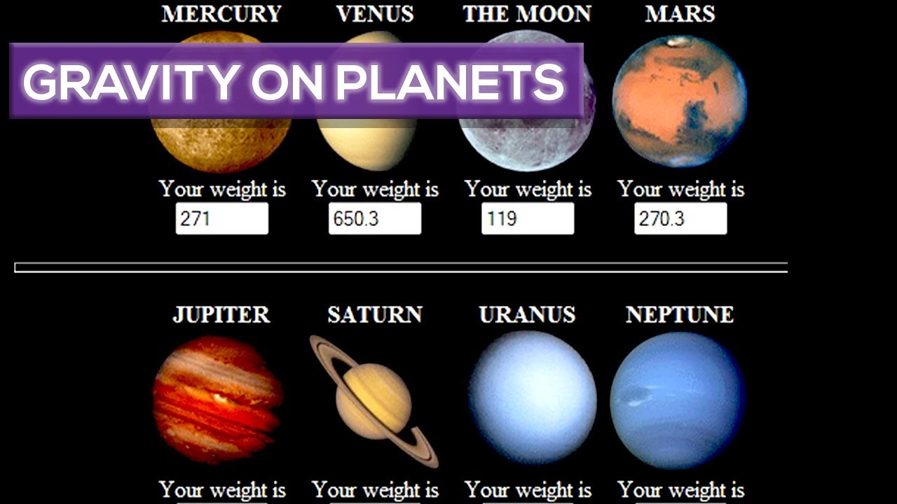 The Gravity On Different Planets!