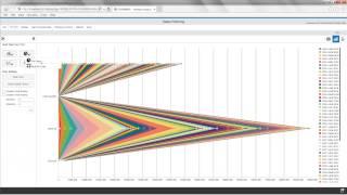 يعيش التجريبي: التخطيط المتكامل الطرافة SAP بو استوديو التصميم 1 5