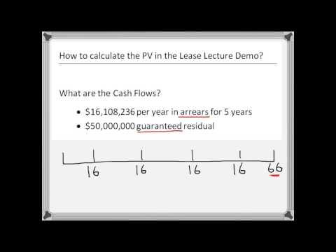 Lease cash flows