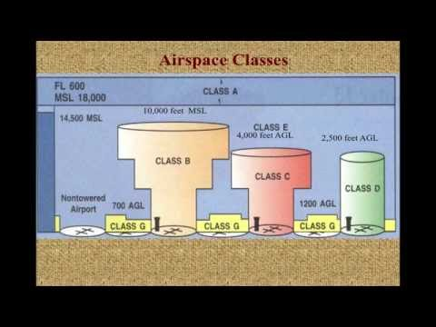Session 5 Sample - Airspace