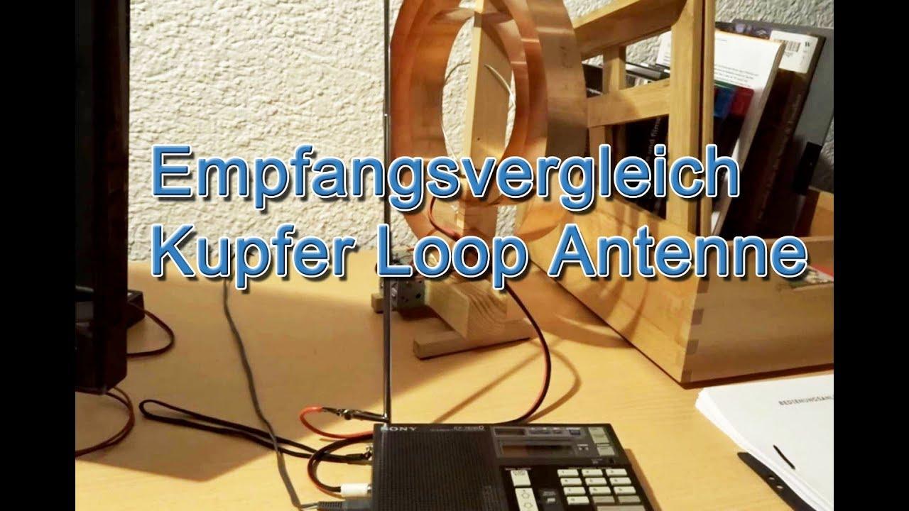 Closed-Loop-Eigenbau - Loopen: Was ist aus juristischer Sicht wichtig?