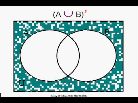 set theory venn diagram problems 96 jeep grand cherokee wiring introduction to concepts & diagrams - youtube