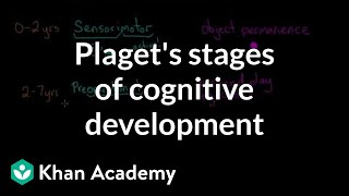 Piaget's stages of cognitive development | Processing the Environment | MCAT | Khan Academy thumbnail