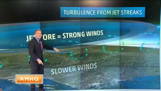 How Does Weather Cause Turbulence?