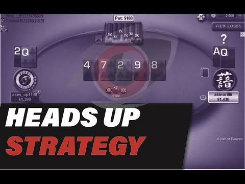 Heads Up Poker Strategy (Sit and Go) - Adjusting to Your Opponent