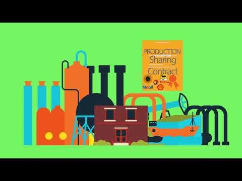 Nigeria Petroleum Industry Governance Bill Explained