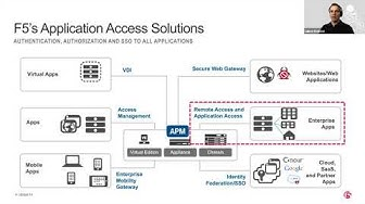 Jak rychle a efektivně zajistit vzdálený přístup k firemním aplikacím pomocí F5 APM