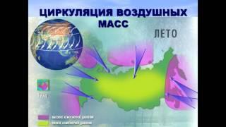 факторы определяющие климат россии презентация
