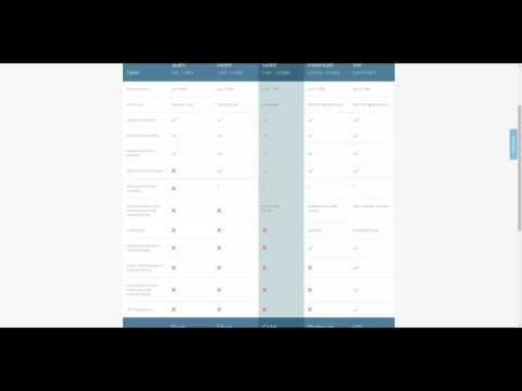 UTrader Review by PFOREX.COM