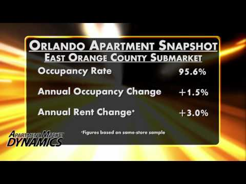 Orlando Rental Market Posts Solid Results in 2Q, But Work Remains-Apartment Market Dynamics