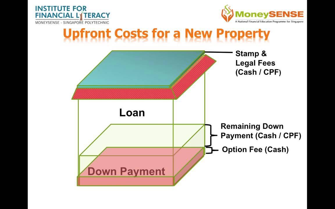 Money management unt loan photo 5
