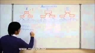 Презентация Aimania — Быстрые деньги(Ссылка для регистрации в живую очередь - https://docs.google.com/forms/d/1QFESUg_VOiTUJbHk8zhuDgVhOZW2u6Shaxioh6LxAh8/viewform Несколько ..., 2013-05-08T18:09:45.000Z)