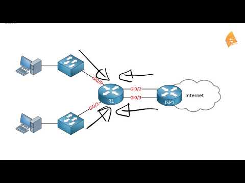 introduction-to-firewalls