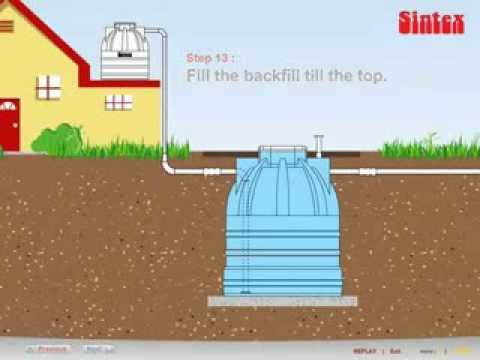 SINTEX UNDERGROUND WATER TANK INSTALLATION - YouTube