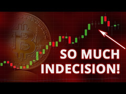 The Indecision Candlestick Pattern Which Indicates Reversal (Bitcoin)