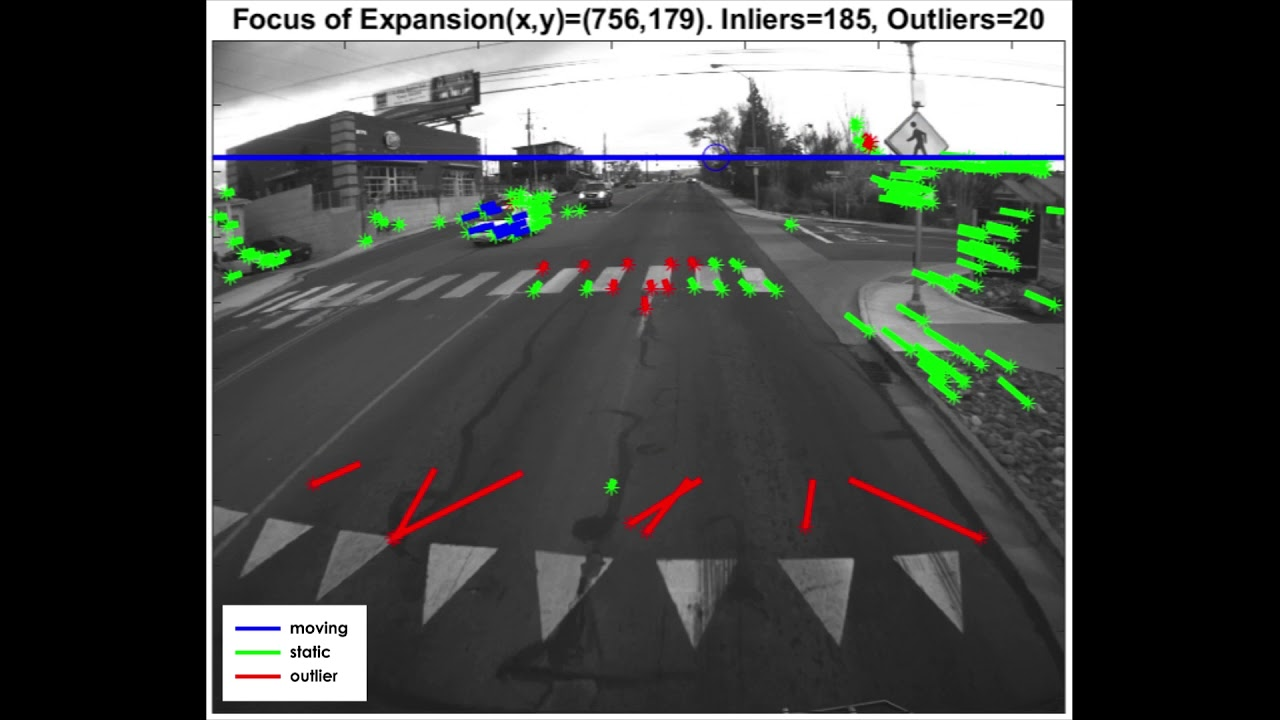 Optical Flow based Background Subtraction with a Moving Camera: Application  to Autonomous Driving
