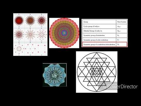 64 tetrahedron grid E8 lie group dodecahedron Sri Yantra superstring part 2