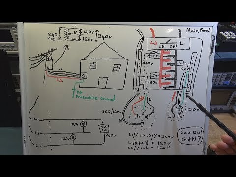 The USA / American Split-Phase Electrical System
