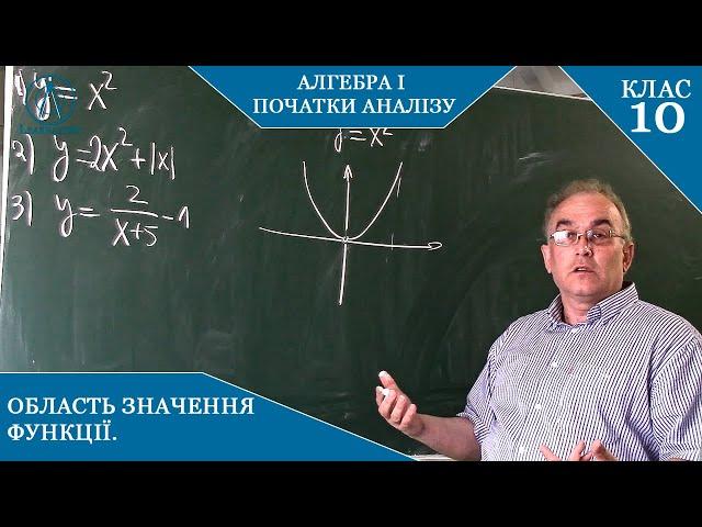 10 клас. Алгебра.  Область значення функції.