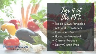 Tier 4 | The Power Foods Lifestyle| Body Buddies