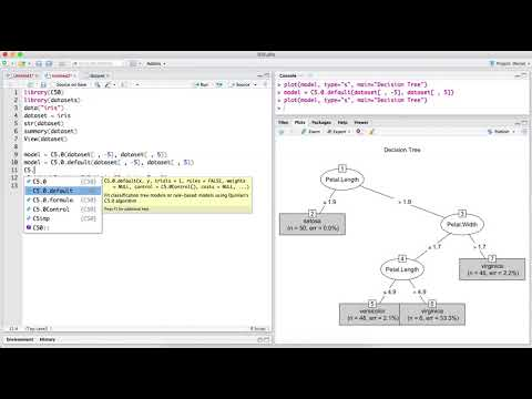 2. Decision Tree Classification using C5.0 Package in R