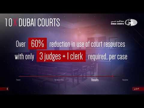 "Dubai Courts unveils ""C3 Court"" that aims to revolutionize judicial system"