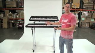 Work Horse Is A Heavy Duty Keyboard Rack | Brent's Hang