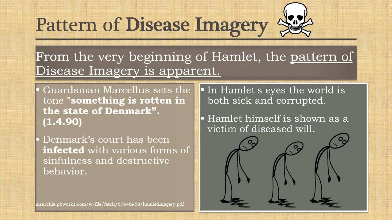 hamlet thesis decay and corruption In hamlet, imagery of disease, poison and decay  essays related to imagery of hamlet 1 corruption and disease imagery create the theme that the state of.