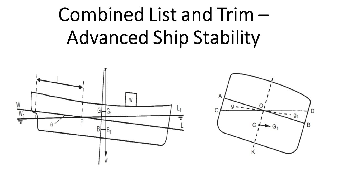 Combined list and trim question - Advanced Ship Stability