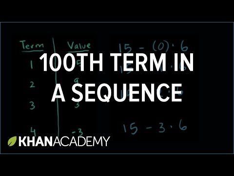 Finding the 100th term in a sequence | Sequences, series and induction | Precalculus | Khan Academy