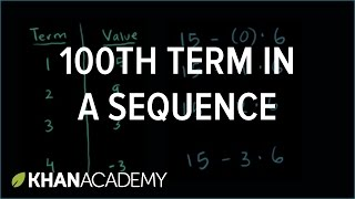 Finding the 100th term in a sequence | Sequences, series and induction | Precalculus | Khan Academy thumbnail