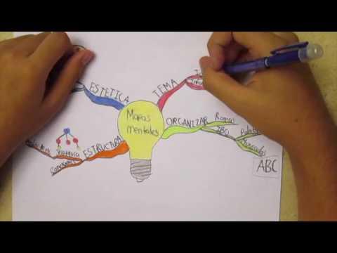 ¿Como hacer un mapa mental?