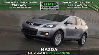 Mazda CX-7 Clean Diesel Videos