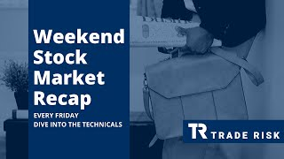 Stock Market Price Action Recap 2-28-20 SPY IWM QQQ TLT GLD SLV XBI XLF XLE