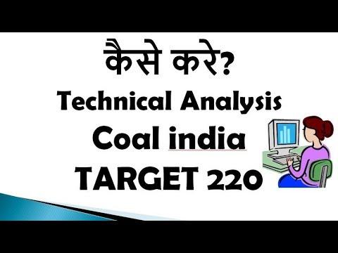 COALINDIA Technical Analysis 20- 11-2017 - Sharmastocks.com