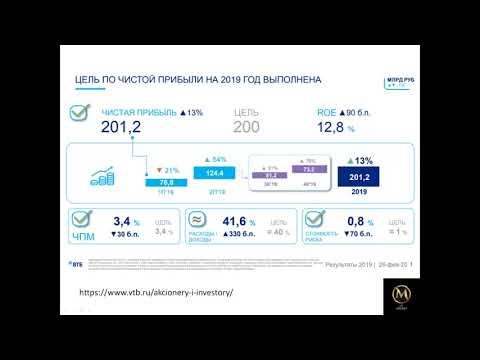 акции банка втб // Moneyandinvest