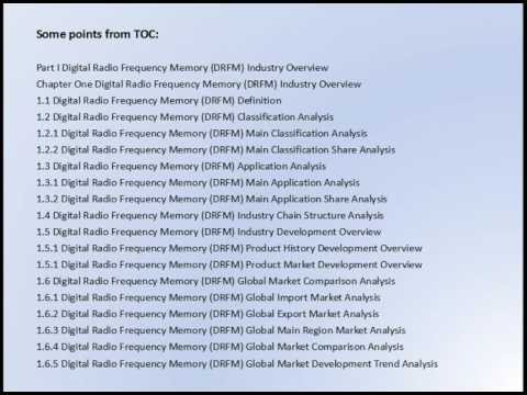 Global Digital Radio Frequency Memory DRFM Report Market Size and Forecast 2021