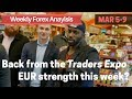 Back from the NY Traders Expo  Forex Weekly Analysis