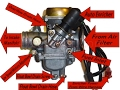 Quick GY6 Carburetor Overview!