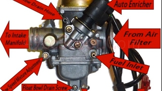 Quick GY6 Carburetor Overview