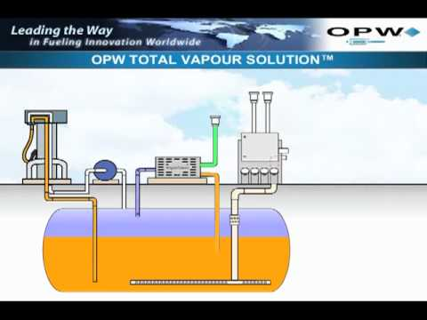 OPW Total Vapor Solution  YouTube