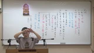(學院第三屆)法相宗─依《瑜伽師地論》修學止觀 李麗居士 009 thumbnail