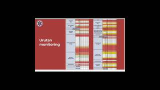 Early Warning Score System dalam Deteksi Kegawatan Covid - 19